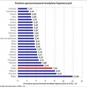 biznes.trojmiasto.pl